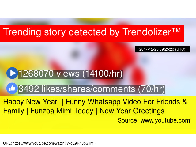 Happy new year funny whatsapp video for friends family funzoa happy new year funny whatsapp video for friends family funzoa mimi teddy new year greetings m4hsunfo